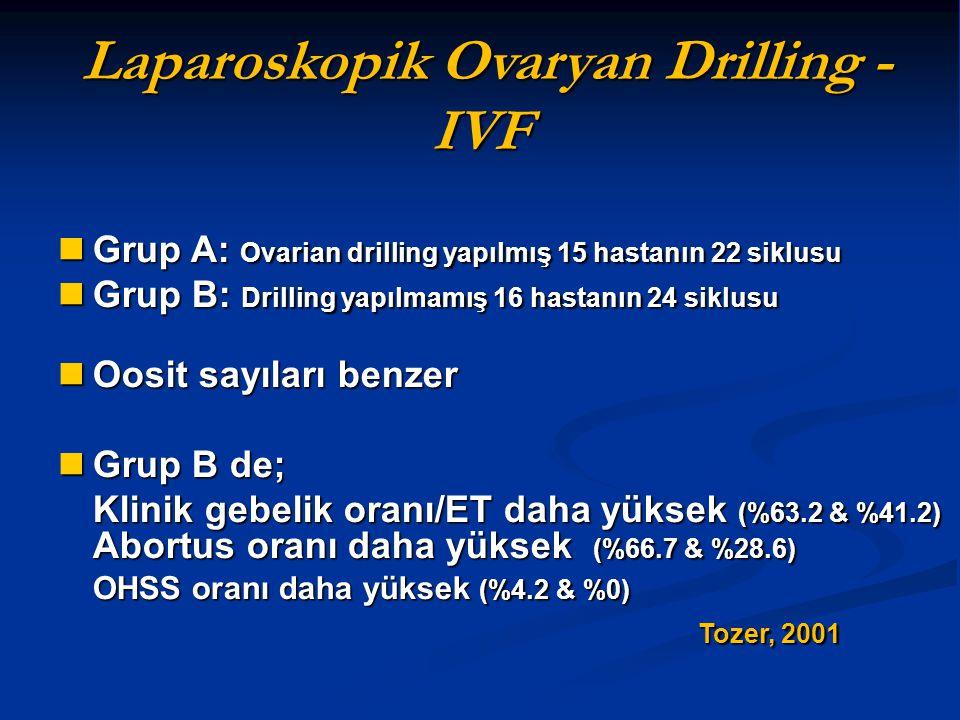 Grup A: Ovarian drilling yapılmış 15 hastanın 22 siklusu Grup A: Ovarian drilling yapılmış 15 hastanın 22 siklusu Grup B: Drilling yapılmamış 16 hasta