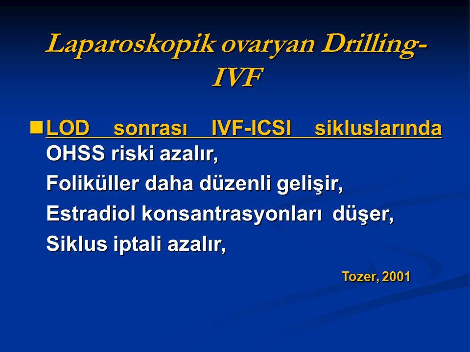 Laparoskopik ovaryan Drilling- IVF LOD sonrası IVF-ICSI sikluslarında OHSS riski azalır, LOD sonrası IVF-ICSI sikluslarında OHSS riski azalır, Folikül