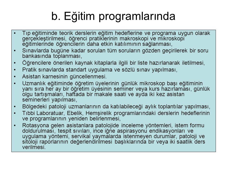 b. Eğitim programlarında Tıp eğitiminde teorik derslerin eğitim hedeflerine ve programa uygun olarak gerçekleştirilmesi, öğrenci pratiklerinin makrosk