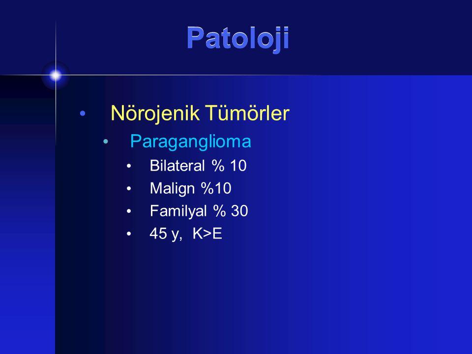 Patoloji Nörojenik Tümörler Paraganglioma Bilateral % 10 Malign %10 Familyal % 30 45 y, K>E
