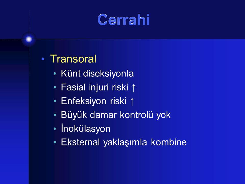 Cerrahi Transoral Künt diseksiyonla Fasial injuri riski ↑ Enfeksiyon riski ↑ Büyük damar kontrolü yok İnokülasyon Eksternal yaklaşımla kombine