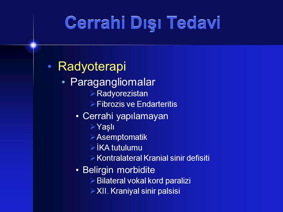 Cerrahi Dışı Tedavi Radyoterapi Paragangliomalar  Radyorezistan  Fibrozis ve Endarteritis Cerrahi yapılamayan  Yaşlı  Asemptomatik  İKA tutulumu