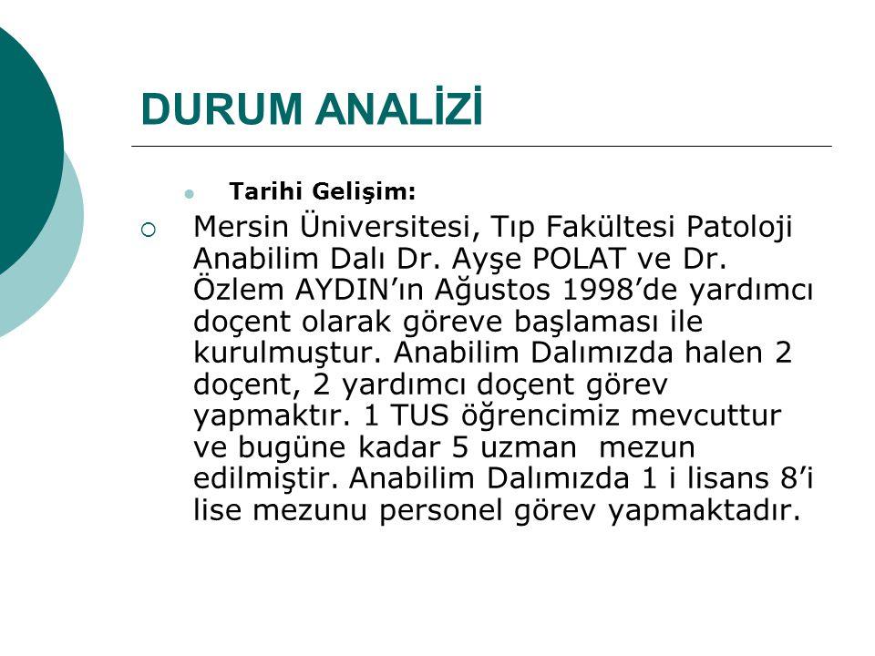 DURUM ANALİZİ Tarihi Gelişim:  Mersin Üniversitesi, Tıp Fakültesi Patoloji Anabilim Dalı Dr.