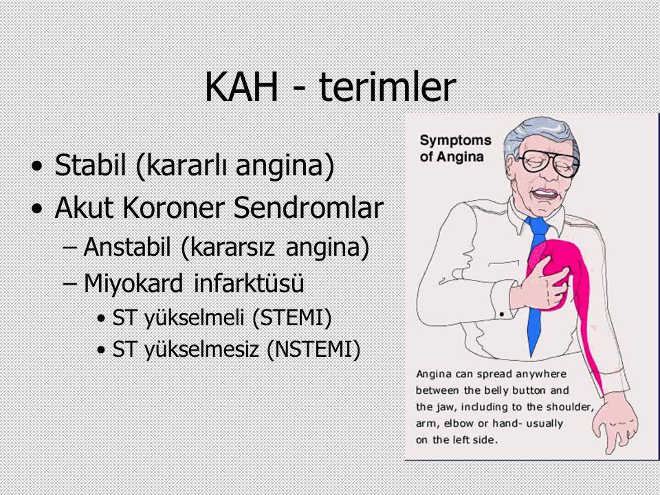 KAH - terimler Stabil (kararlı angina) Akut Koroner Sendromlar –Anstabil (kararsız angina) –Miyokard infarktüsü ST yükselmeli (STEMI) ST yükselmesiz (NSTEMI)
