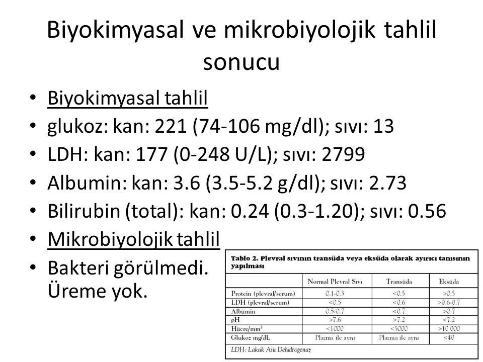 Biyokimyasal ve mikrobiyolojik tahlil sonucu Biyokimyasal tahlil glukoz: kan: 221 (74-106 mg/dl); sıvı: 13 LDH: kan: 177 (0-248 U/L); sıvı: 2799 Albumin: kan: 3.6 (3.5-5.2 g/dl); sıvı: 2.73 Bilirubin (total): kan: 0.24 (0.3-1.20); sıvı: 0.56 Mikrobiyolojik tahlil Bakteri görülmedi.