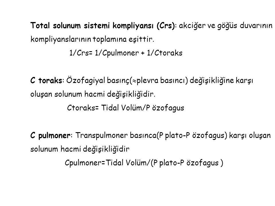 Total solunum sistemi kompliyansı (Crs): akciğer ve göğüs duvarının kompliyanslarının toplamına eşittir. 1/Crs= 1/Cpulmoner + 1/Ctoraks C toraks: Özof