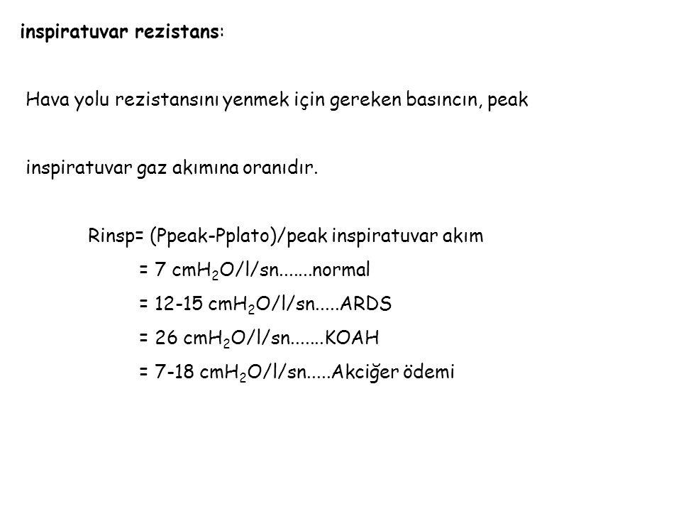 inspiratuvar rezistans: Hava yolu rezistansını yenmek için gereken basıncın, peak inspiratuvar gaz akımına oranıdır. Rinsp= (Ppeak-Pplato)/peak inspir