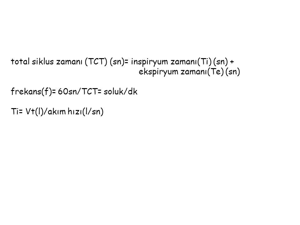total siklus zamanı (TCT) (sn)= inspiryum zamanı(Ti) (sn) + ekspiryum zamanı(Te) (sn) frekans(f)= 60sn/TCT= soluk/dk Ti= Vt(l)/akım hızı(l/sn)