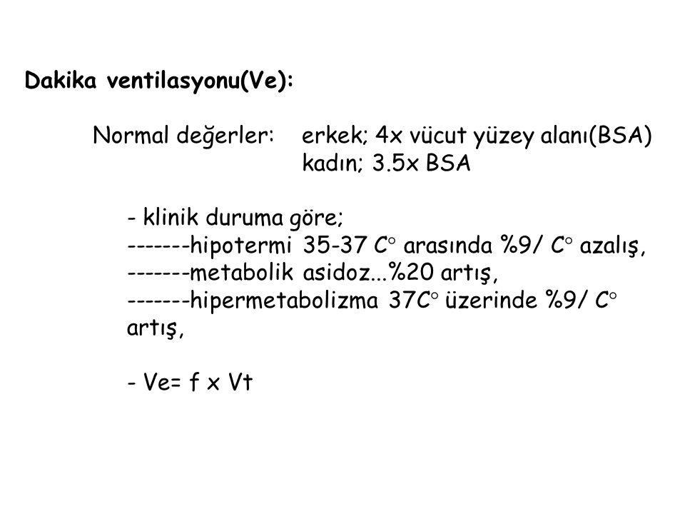 Dakika ventilasyonu(Ve): Normal değerler: erkek; 4x vücut yüzey alanı(BSA) kadın; 3.5x BSA - klinik duruma göre; -------hipotermi 35-37 C  arasında %