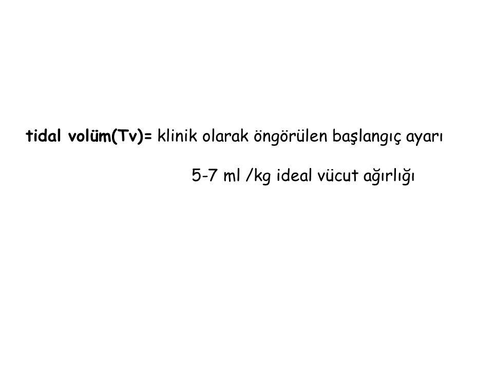 tidal volüm(Tv)= klinik olarak öngörülen başlangıç ayarı 5-7 ml /kg ideal vücut ağırlığı
