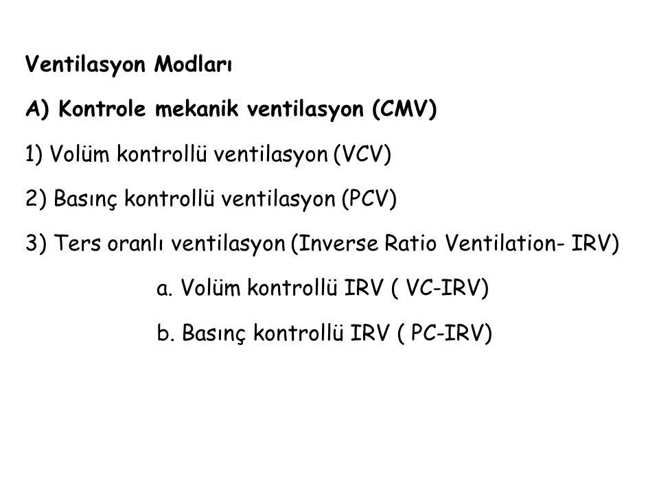 Ventilasyon Modları A) Kontrole mekanik ventilasyon (CMV) 1) Volüm kontrollü ventilasyon (VCV) 2) Basınç kontrollü ventilasyon (PCV) 3) Ters oranlı ve