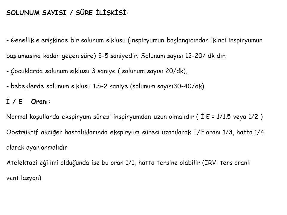Ventilasyon Modları A) Kontrole mekanik ventilasyon (CMV) 1) Volüm kontrollü ventilasyon (VCV) 2) Basınç kontrollü ventilasyon (PCV) 3) Ters oranlı ventilasyon (Inverse Ratio Ventilation- IRV) a.