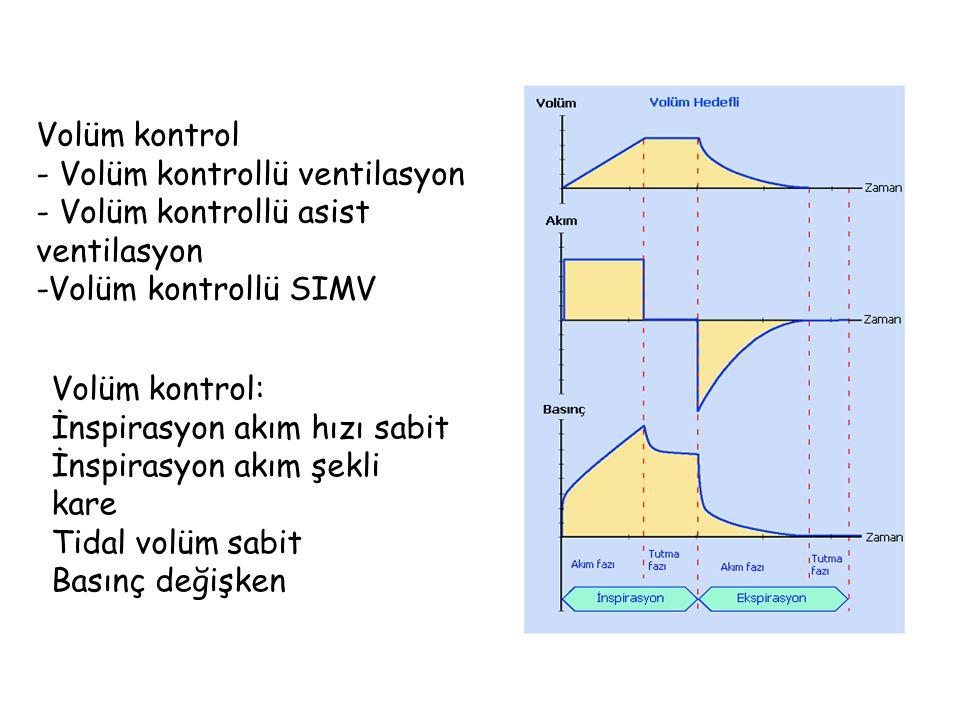 Volüm kontrol: İnspirasyon akım hızı sabit İnspirasyon akım şekli kare Tidal volüm sabit Basınç değişken Volüm kontrol - Volüm kontrollü ventilasyon -