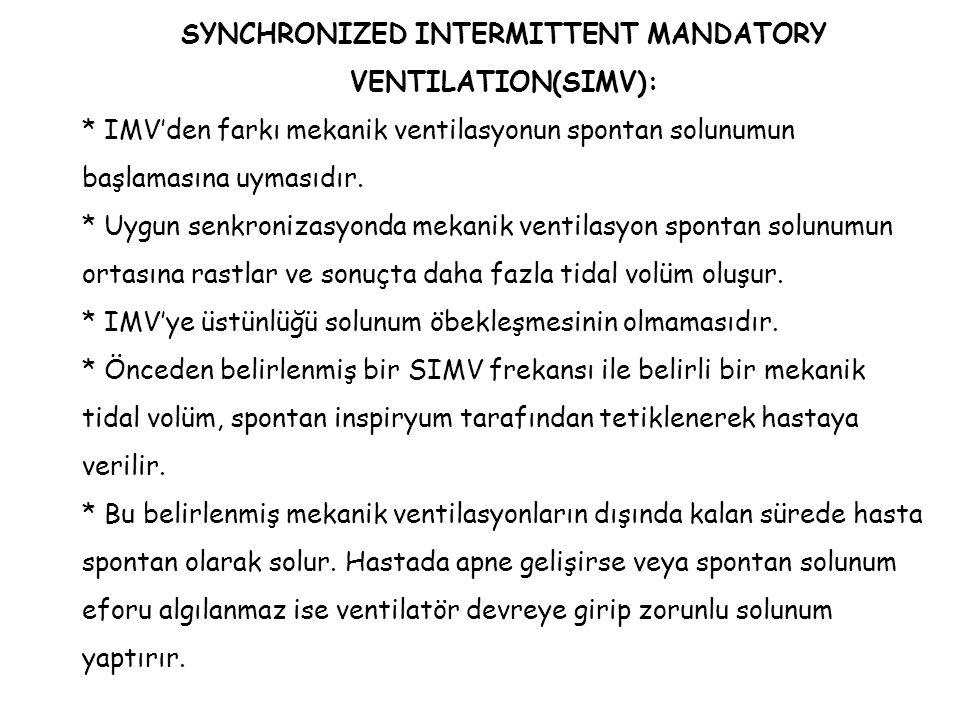 SYNCHRONIZED INTERMITTENT MANDATORY VENTILATION(SIMV): * IMV'den farkı mekanik ventilasyonun spontan solunumun başlamasına uymasıdır. * Uygun senkroni