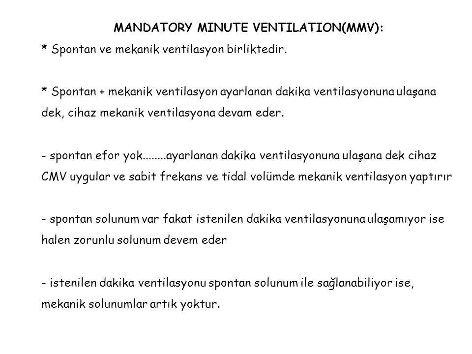 MANDATORY MINUTE VENTILATION(MMV): * Spontan ve mekanik ventilasyon birliktedir. * Spontan + mekanik ventilasyon ayarlanan dakika ventilasyonuna ulaşa
