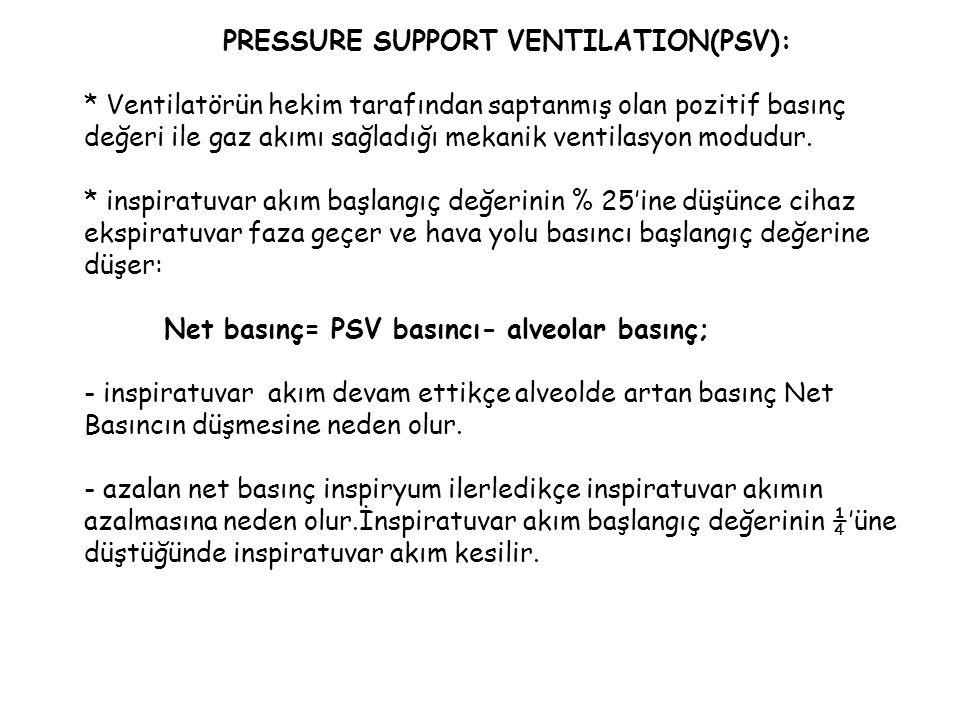 PRESSURE SUPPORT VENTILATION(PSV): * Ventilatörün hekim tarafından saptanmış olan pozitif basınç değeri ile gaz akımı sağladığı mekanik ventilasyon mo