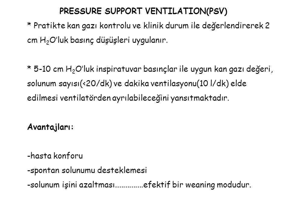 PRESSURE SUPPORT VENTILATION(PSV) * Pratikte kan gazı kontrolu ve klinik durum ile değerlendirerek 2 cm H 2 O'luk basınç düşüşleri uygulanır. * 5-10 c