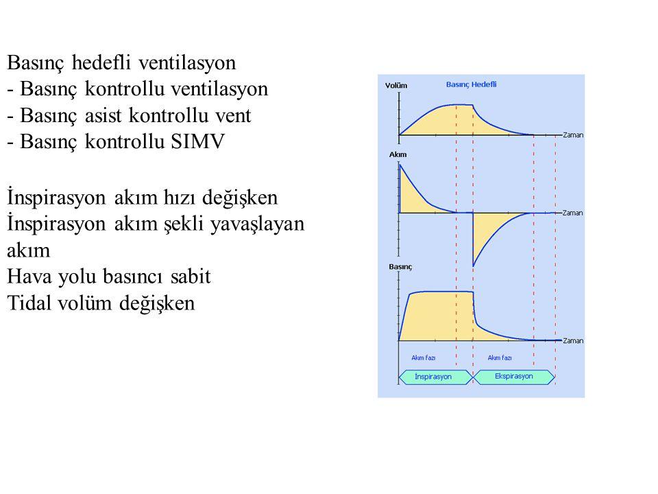 Basınç hedefli ventilasyon - Basınç kontrollu ventilasyon - Basınç asist kontrollu vent - Basınç kontrollu SIMV İnspirasyon akım hızı değişken İnspira