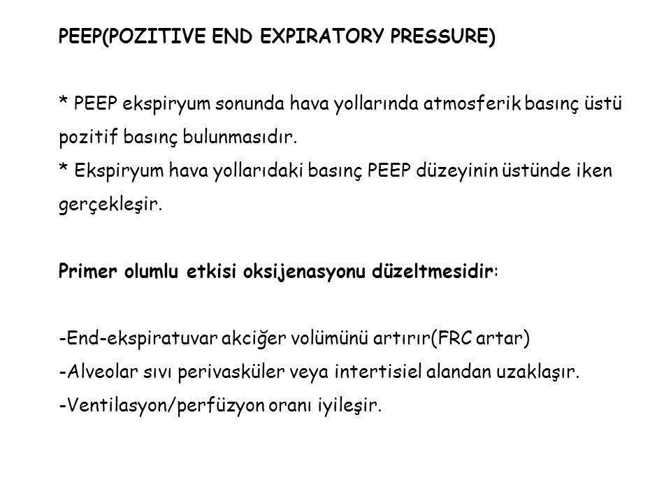 PEEP(POZITIVE END EXPIRATORY PRESSURE) * PEEP ekspiryum sonunda hava yollarında atmosferik basınç üstü pozitif basınç bulunmasıdır. * Ekspiryum hava y