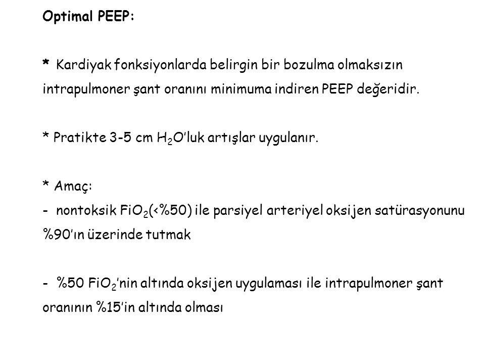 Optimal PEEP: * Kardiyak fonksiyonlarda belirgin bir bozulma olmaksızın intrapulmoner şant oranını minimuma indiren PEEP değeridir. * Pratikte 3-5 cm