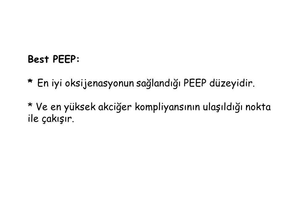 Best PEEP: * En iyi oksijenasyonun sağlandığı PEEP düzeyidir. * Ve en yüksek akciğer kompliyansının ulaşıldığı nokta ile çakışır.