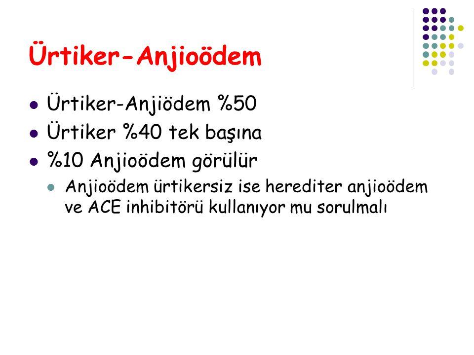 Ürtiker-Anjioödem Ürtiker-Anjiödem %50 Ürtiker %40 tek başına %10 Anjioödem görülür Anjioödem ürtikersiz ise herediter anjioödem ve ACE inhibitörü kullanıyor mu sorulmalı