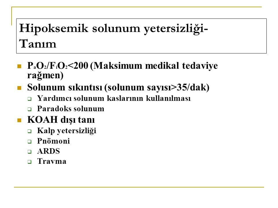 Hipoksemik solunum yetersizliği- Tanım P a O 2 /F i O 2 <200 (Maksimum medikal tedaviye rağmen) Solunum sıkıntısı (solunum sayısı>35/dak)  Yardımcı solunum kaslarının kullanılması  Paradoks solunum KOAH dışı tanı  Kalp yetersizliği  Pnömoni  ARDS  Travma
