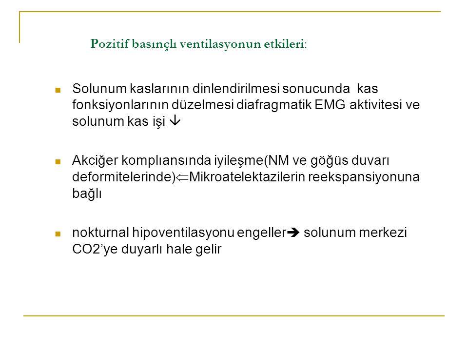 Pozitif basınçlı ventilasyonun etkileri: Solunum kaslarının dinlendirilmesi sonucunda kas fonksiyonlarının düzelmesi diafragmatik EMG aktivitesi ve solunum kas işi  Akciğer komplıansında iyileşme(NM ve göğüs duvarı deformitelerinde)  Mikroatelektazilerin reekspansiyonuna bağlı nokturnal hipoventilasyonu engeller  solunum merkezi CO2'ye duyarlı hale gelir