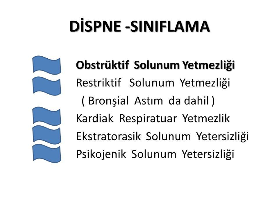 DİSPNE -SINIFLAMA Obstrüktif Solunum Yetmezliği Obstrüktif Solunum Yetmezliği Restriktif Solunum Yetmezliği ( Bronşial Astım da dahil ) Kardiak Respir