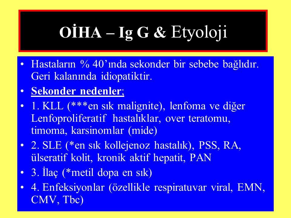 OİHA – Ig G & Etyoloji Hastaların % 40'ında sekonder bir sebebe bağlıdır. Geri kalanında idiopatiktir. Sekonder nedenler; 1. KLL (***en sık malignite)