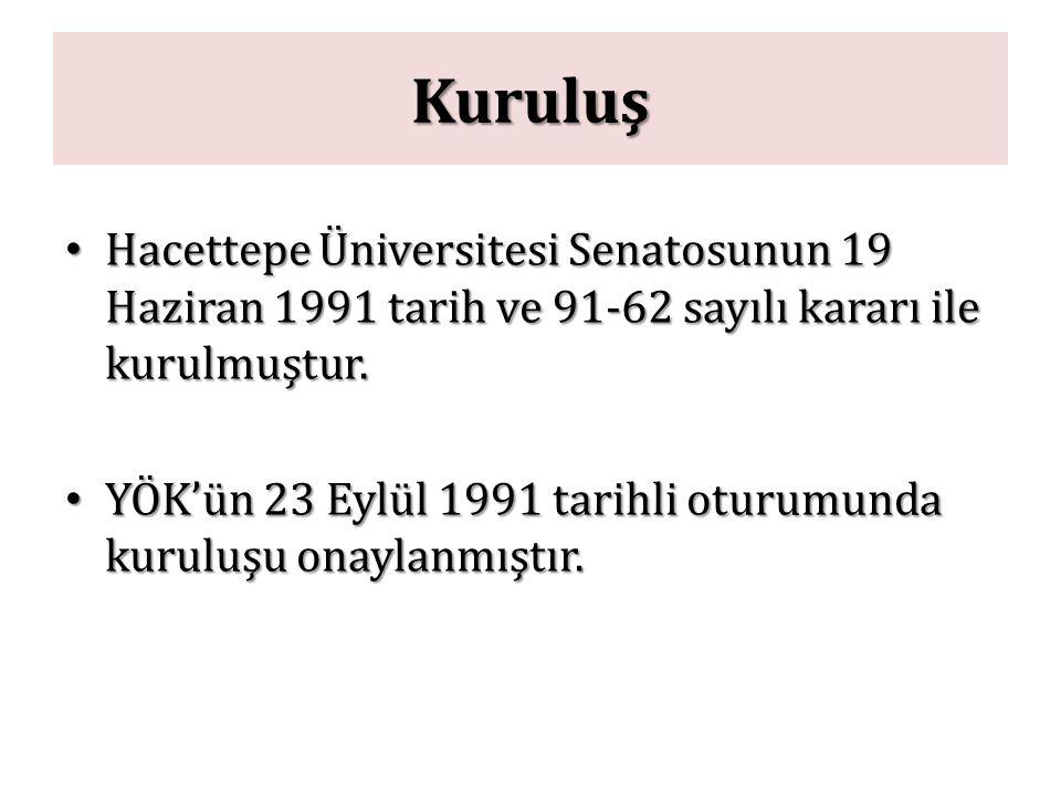 Kuruluş Hacettepe Üniversitesi Senatosunun 19 Haziran 1991 tarih ve 91-62 sayılı kararı ile kurulmuştur. Hacettepe Üniversitesi Senatosunun 19 Haziran