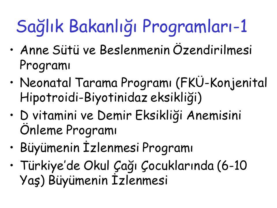 Sağlık Bakanlığı Programları-1 Anne Sütü ve Beslenmenin Özendirilmesi Programı Neonatal Tarama Programı (FKÜ-Konjenital Hipotroidi-Biyotinidaz eksikli