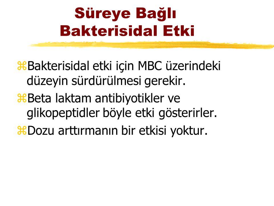 Süreye Bağlı Bakterisidal Etki zBakterisidal etki için MBC üzerindeki düzeyin sürdürülmesi gerekir. zBeta laktam antibiyotikler ve glikopeptidler böyl
