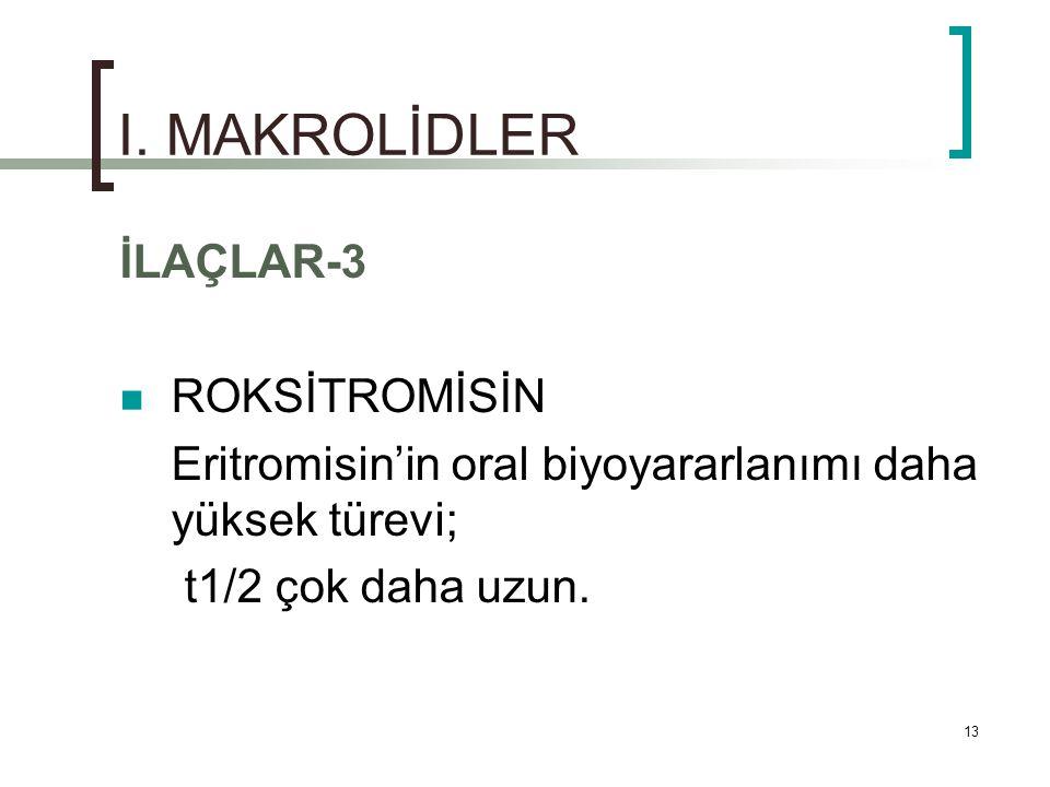 13 I. MAKROLİDLER İLAÇLAR-3 ROKSİTROMİSİN Eritromisin'in oral biyoyararlanımı daha yüksek türevi; t1/2 çok daha uzun.