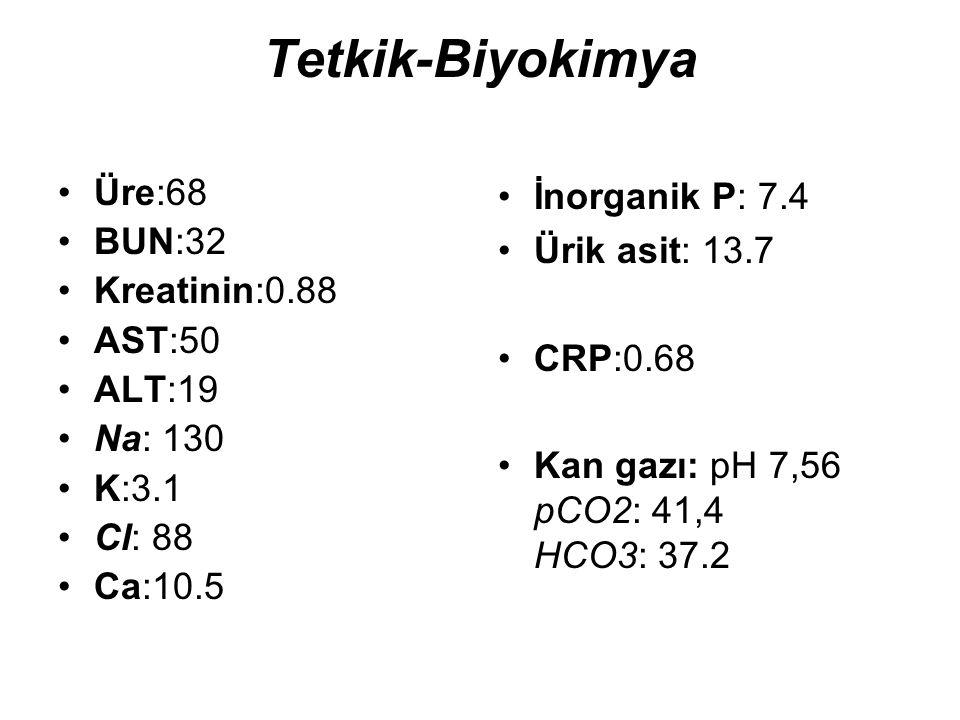 Tetkik-Biyokimya Üre:68 BUN:32 Kreatinin:0.88 AST:50 ALT:19 Na: 130 K:3.1 Cl: 88 Ca:10.5 İnorganik P: 7.4 Ürik asit: 13.7 CRP:0.68 Kan gazı: pH 7,56 p