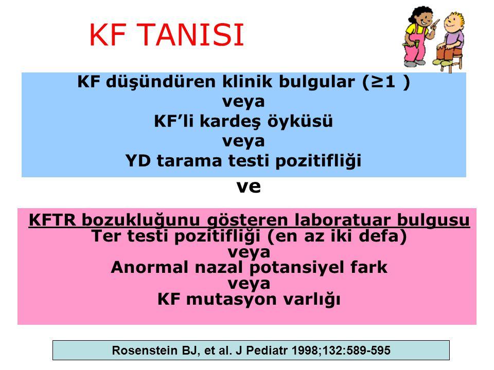 KF TANISI KF düşündüren klinik bulgular (≥1 ) veya KF'li kardeş öyküsü veya YD tarama testi pozitifliği KFTR bozukluğunu gösteren laboratuar bulgusu T