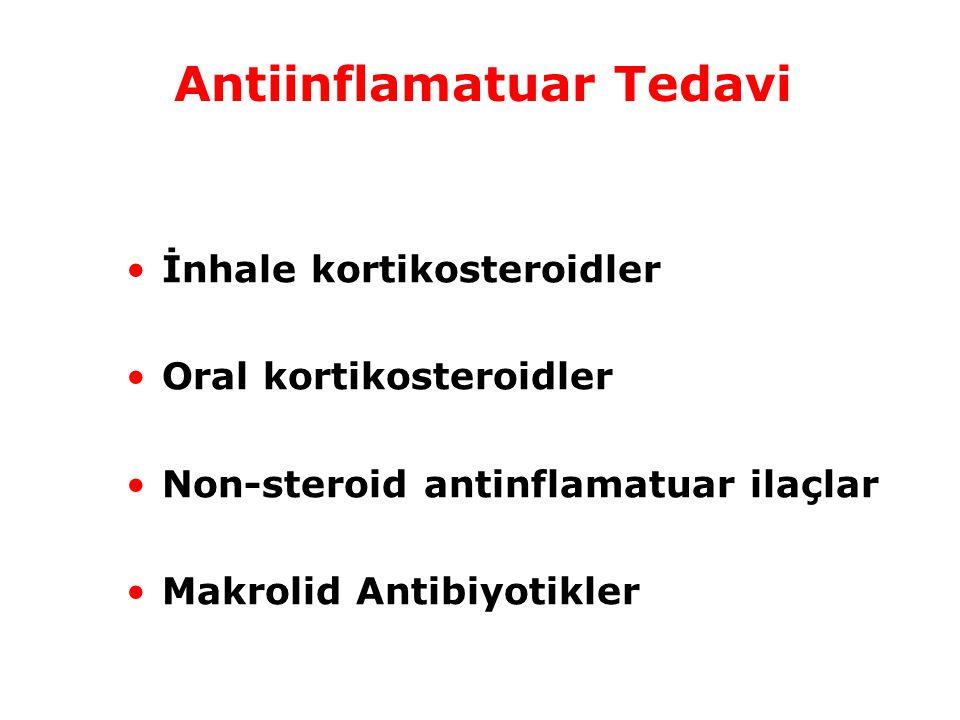 İnhale kortikosteroidler Oral kortikosteroidler Non-steroid antinflamatuar ilaçlar Makrolid Antibiyotikler Antiinflamatuar Tedavi