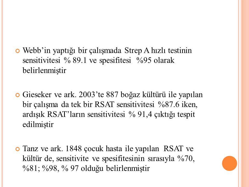 Webb'in yaptığı bir çalışmada Strep A hızlı testinin sensitivitesi % 89.1 ve spesifitesi %95 olarak belirlenmiştir Gieseker ve ark.
