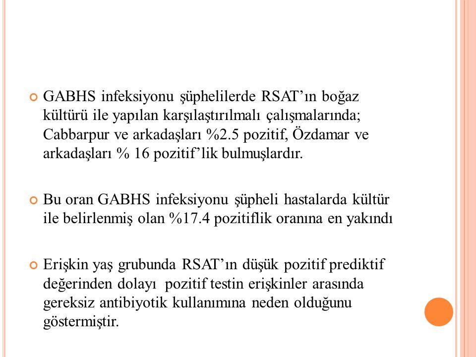 GABHS infeksiyonu şüphelilerde RSAT'ın boğaz kültürü ile yapılan karşılaştırılmalı çalışmalarında; Cabbarpur ve arkadaşları %2.5 pozitif, Özdamar ve arkadaşları % 16 pozitif'lik bulmuşlardır.