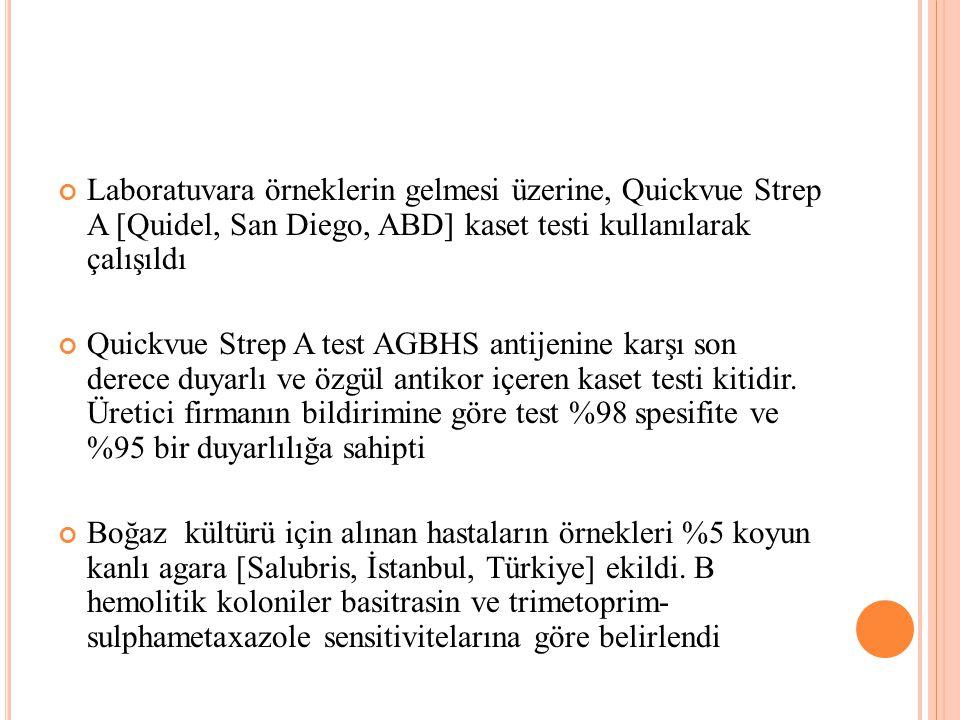Laboratuvara örneklerin gelmesi üzerine, Quickvue Strep A [Quidel, San Diego, ABD] kaset testi kullanılarak çalışıldı Quickvue Strep A test AGBHS antijenine karşı son derece duyarlı ve özgül antikor içeren kaset testi kitidir.