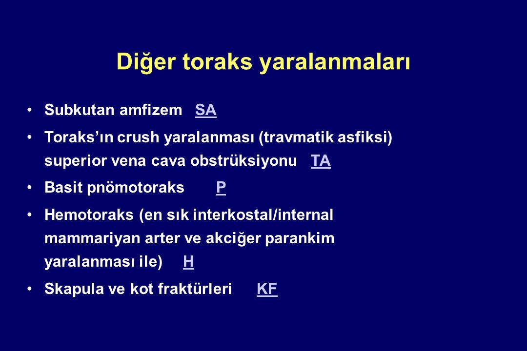 Diğer toraks yaralanmaları Subkutan amfizem SASA Toraks'ın crush yaralanması (travmatik asfiksi) superior vena cava obstrüksiyonu TATA Basit pnömotora