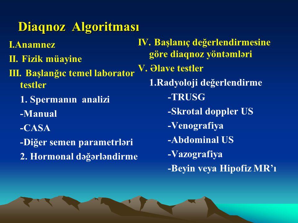 Diaqnoz Algoritması I.Anamnez II. Fizik müayine III. Başlanğıc temel laborator testler 1. Spermanın analizi -Manual -CASA -Diğer semen parametrləri 2.