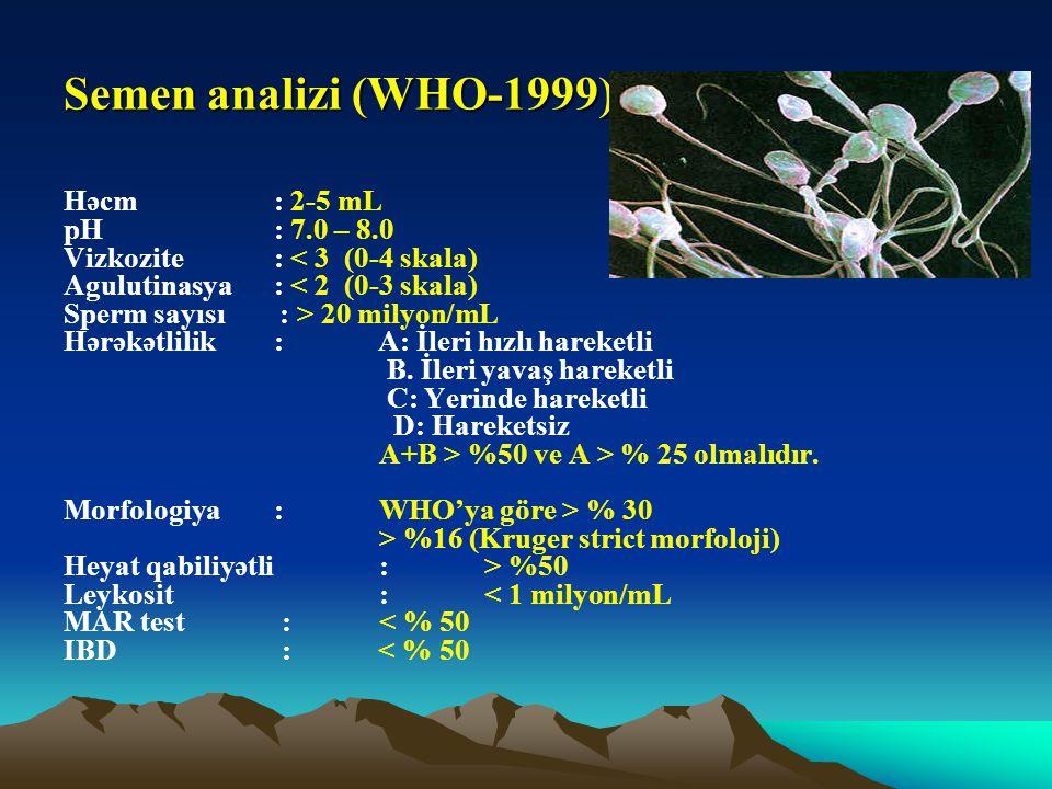Semen analizi (WHO-1999) Həcm: 2-5 mL pH: 7.0 – 8.0 Vizkozite: < 3 (0-4 skala) Agulutinasya: < 2 (0-3 skala) Sperm sayısı : > 20 milyon/mL Hərəkətlili