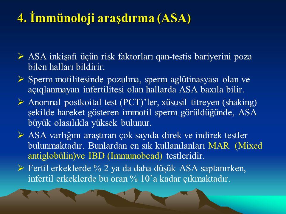 4. İmmünoloji araşdırma (ASA)  ASA inkişafı üçün risk faktorları qan-testis bariyerini poza bilen halları bildirir.  Sperm motilitesinde pozulma, sp