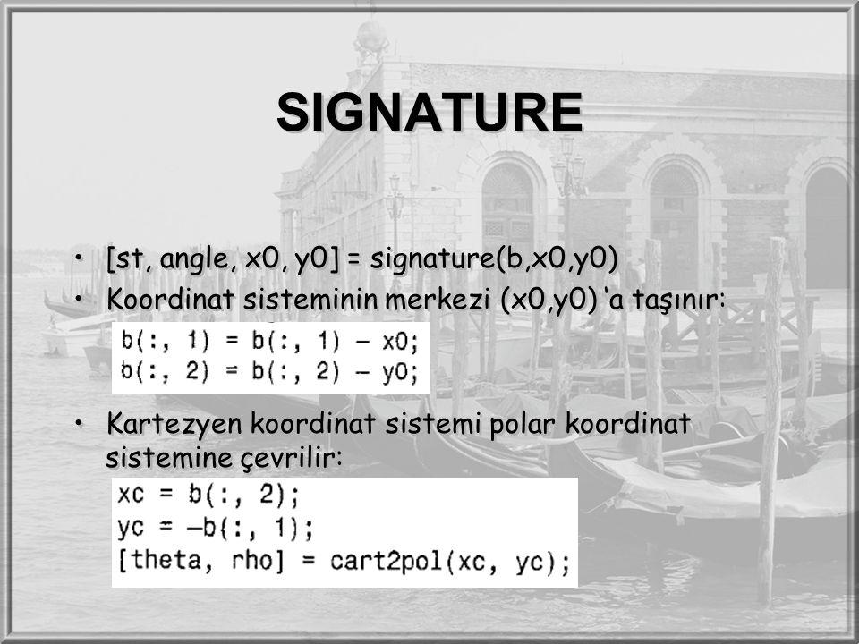 SIGNATURE [st, angle, x0, y0] = signature(b,x0,y0) Koordinat sisteminin merkezi (x0,y0) 'a taşınır: Kartezyen koordinat sistemi polar koordinat sistem