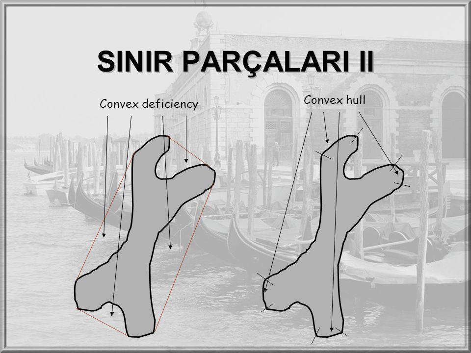 SINIR PARÇALARI II Convex deficiency Convex hull