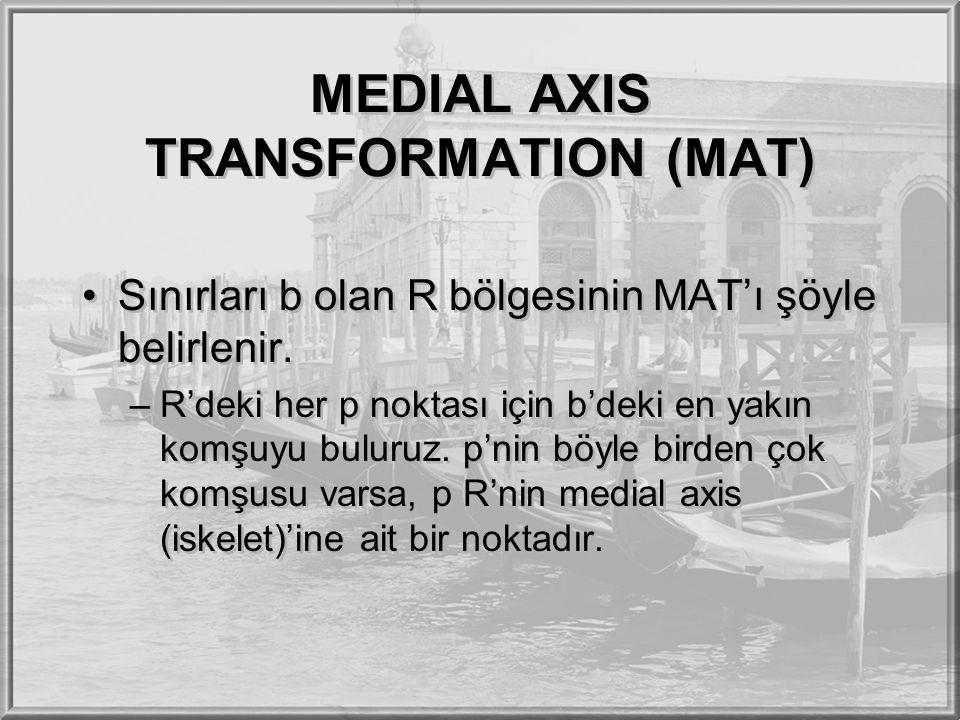 MEDIAL AXIS TRANSFORMATION (MAT) Sınırları b olan R bölgesinin MAT'ı şöyle belirlenir. –R'deki her p noktası için b'deki en yakın komşuyu buluruz. p'n
