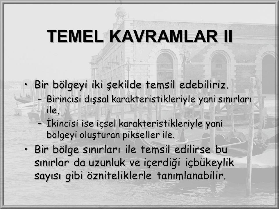 TEMEL KAVRAMLAR II Bir bölgeyi iki şekilde temsil edebiliriz. –Birincisi dışsal karakteristikleriyle yani sınırları ile, –İkincisi ise içsel karakteri