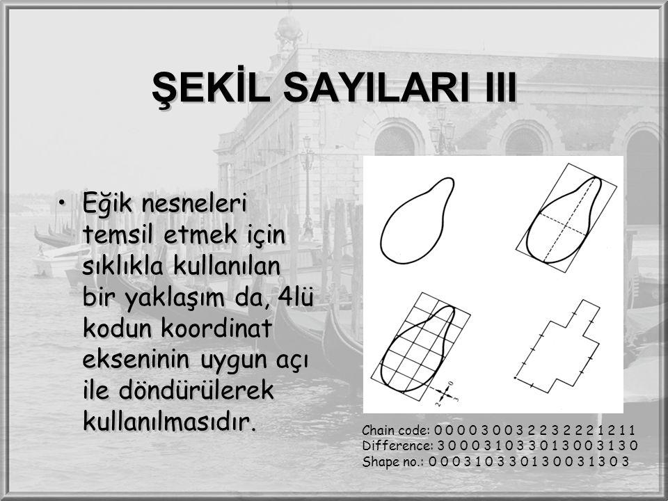 ŞEKİL SAYILARI III Eğik nesneleri temsil etmek için sıklıkla kullanılan bir yaklaşım da, 4lü kodun koordinat ekseninin uygun açı ile döndürülerek kull