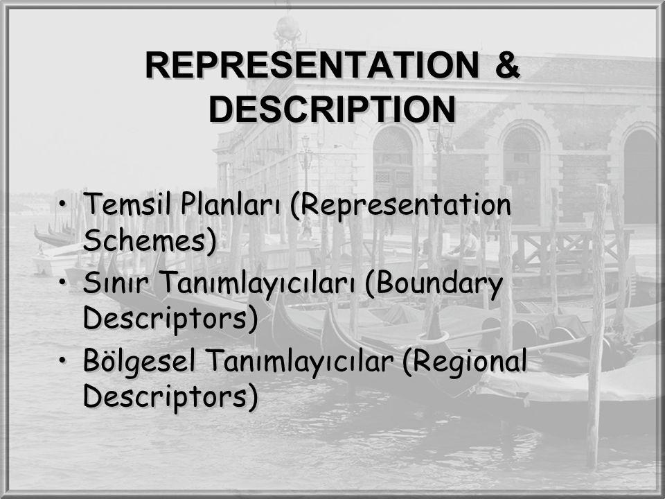REPRESENTATION & DESCRIPTION Temsil Planları (Representation Schemes) Sınır Tanımlayıcıları (Boundary Descriptors) Bölgesel Tanımlayıcılar (Regional D
